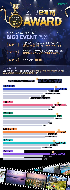 2018 BEST판매상품 어워드
