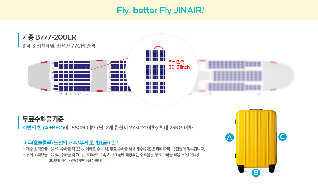 JINAIR 기종 B777-200ER,무료수화물기준