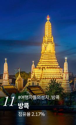 11. 방콕 점유율 2.17% 지금 예약